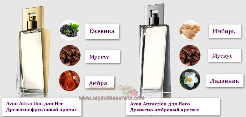 парный аромат avon attraction